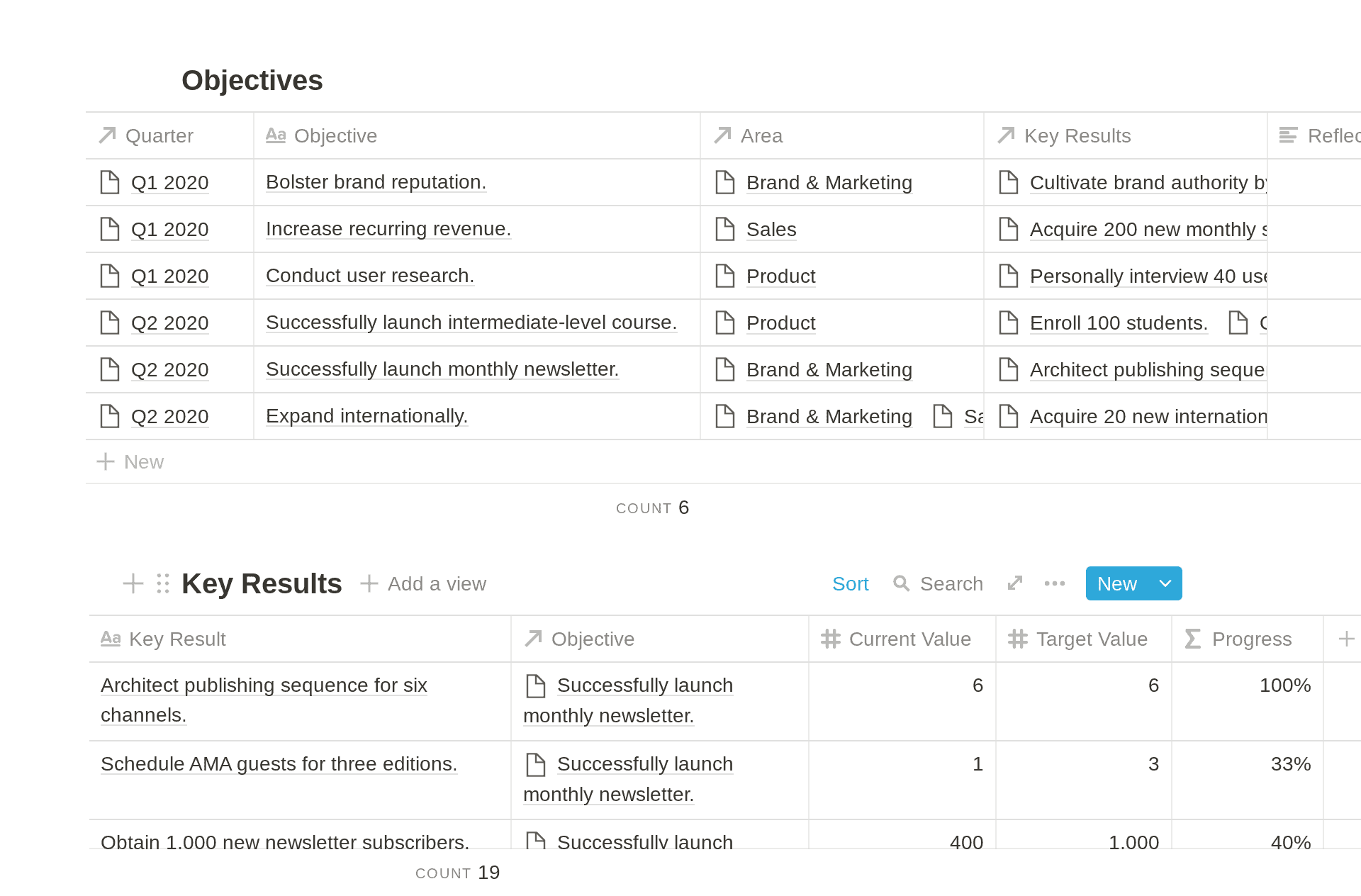 Notion Relate Objectives to Key Results