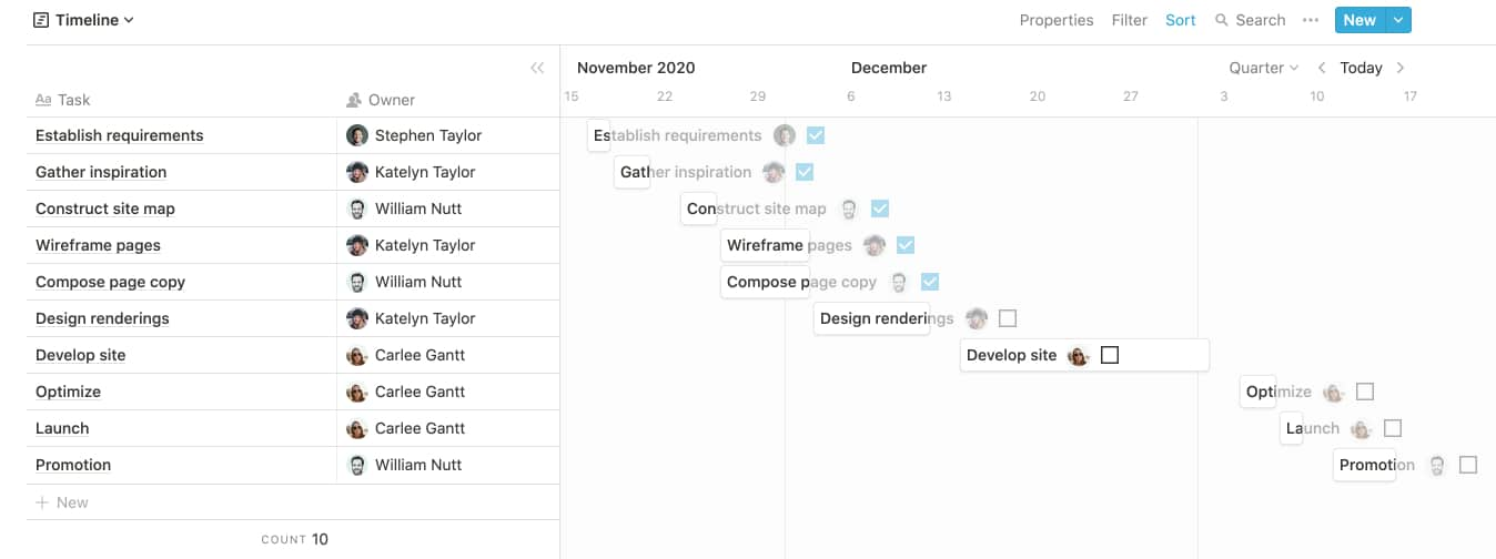 Notion Tasks Timeline