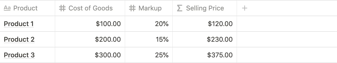Calculate Selling Price with Formula