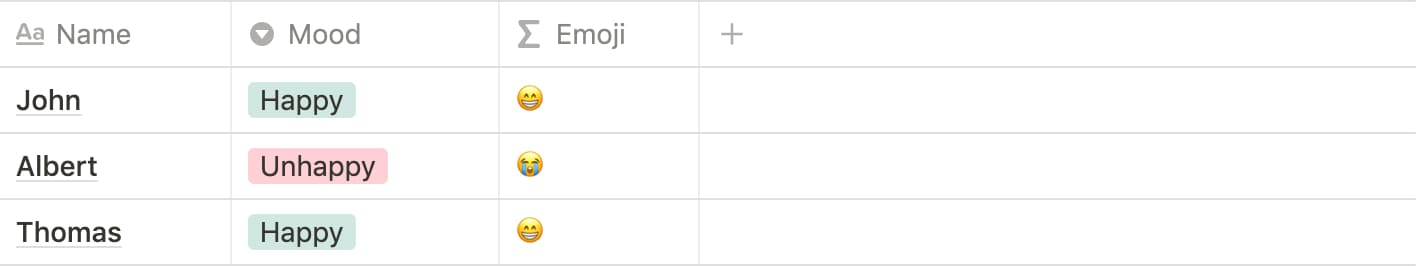 Conditional Emojis with Formula