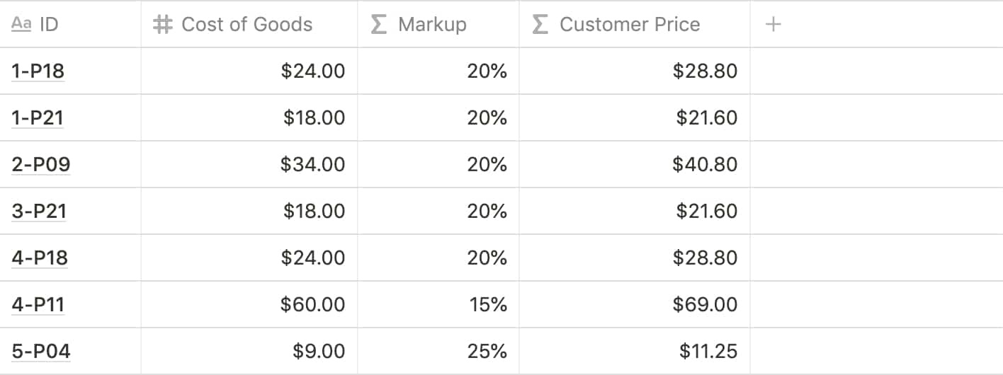 Notion Formulas: Calculate Customer Price
