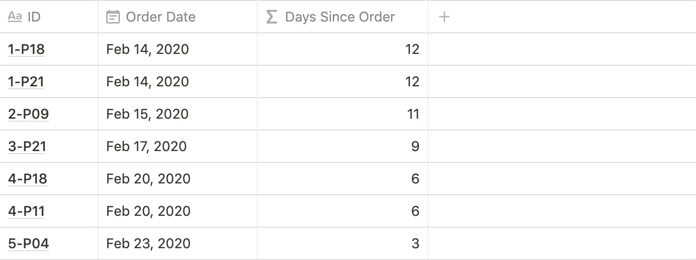 Notion Formulas: Calculate Days Since Order