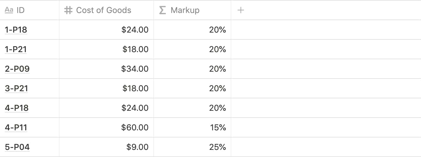 Notion Formulas: Calculate Markup