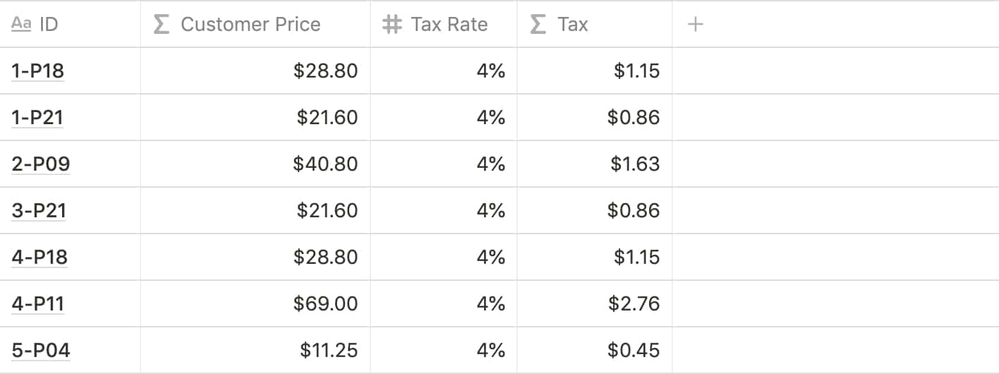 Notion Formulas: Calculate Tax