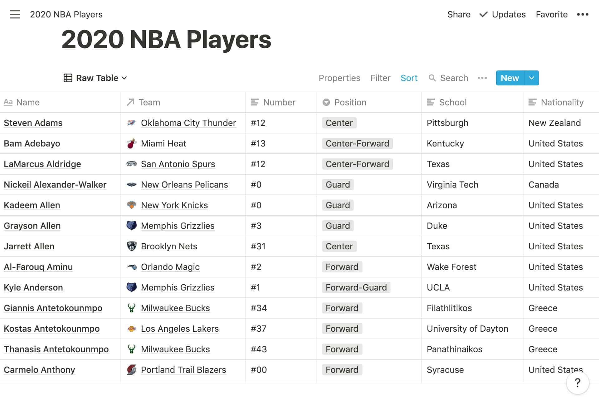 Notion Database: NBA Players