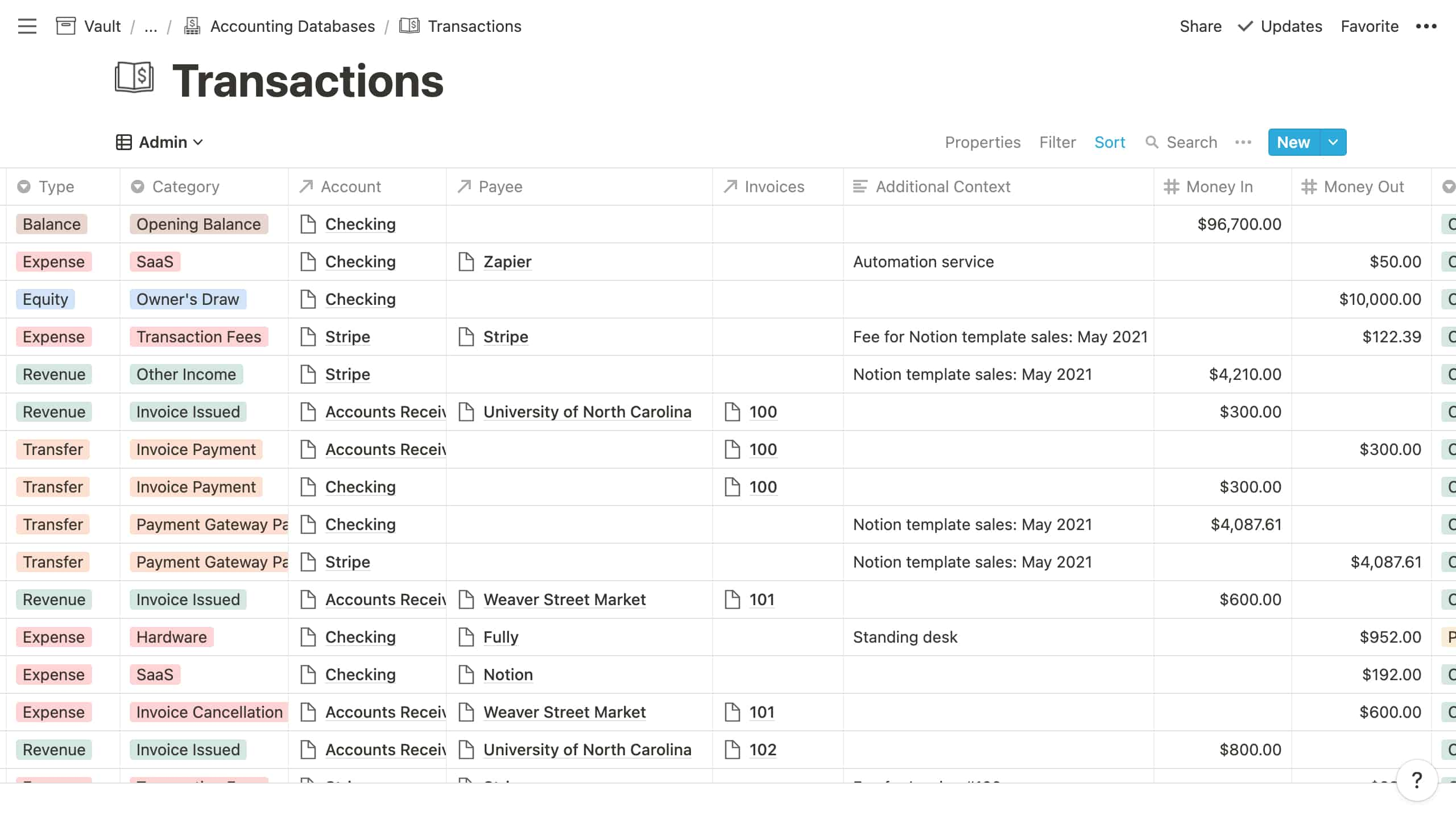 Notion Accounting System